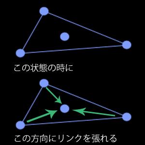 CF終端からは内側のポータルにリンク可能