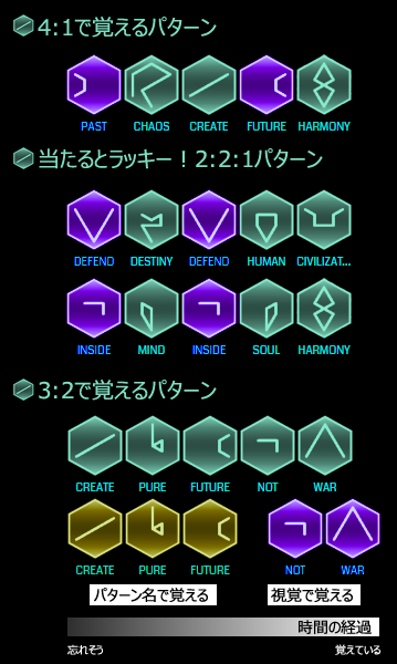 5glyphs