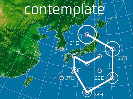 comtemplate